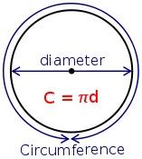 circumference-formula.png | Crochet Ideas | Pinterest