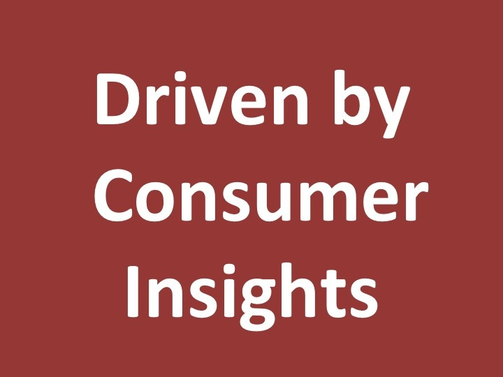 category blog consumer insights