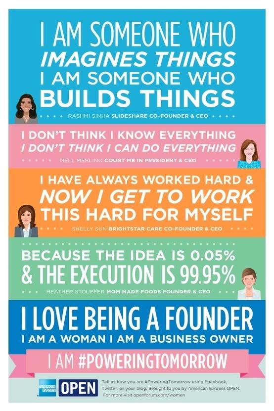 how to build a popular blog entrepreneurs journey com