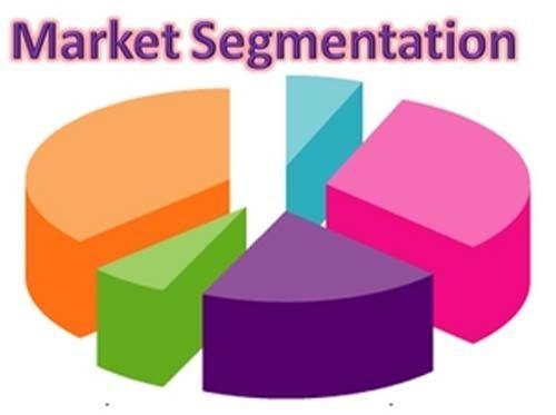 Defining the Focal Market: Market Segmentation - Coursera