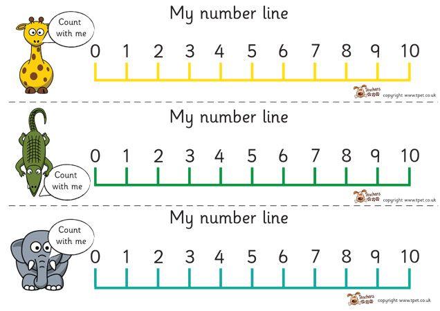 Printable number line 0 10 teacher 39 s pet 0 10 number for Floor number line