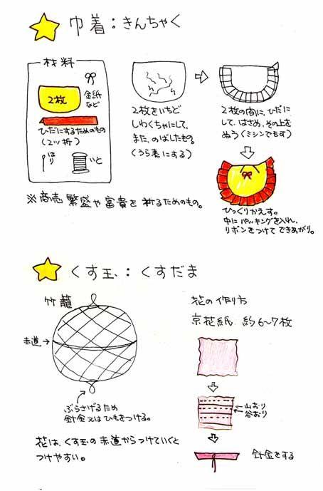仙台七夕の作り方 | JAPAN ... : 仙台七夕飾りの作り方 : 七夕