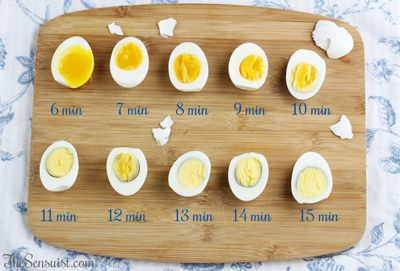 How to Boil an Egg PerfectlyHow does an over-cooked egg with a rubbery white and a grey ring around the chalky yolk sound? Not