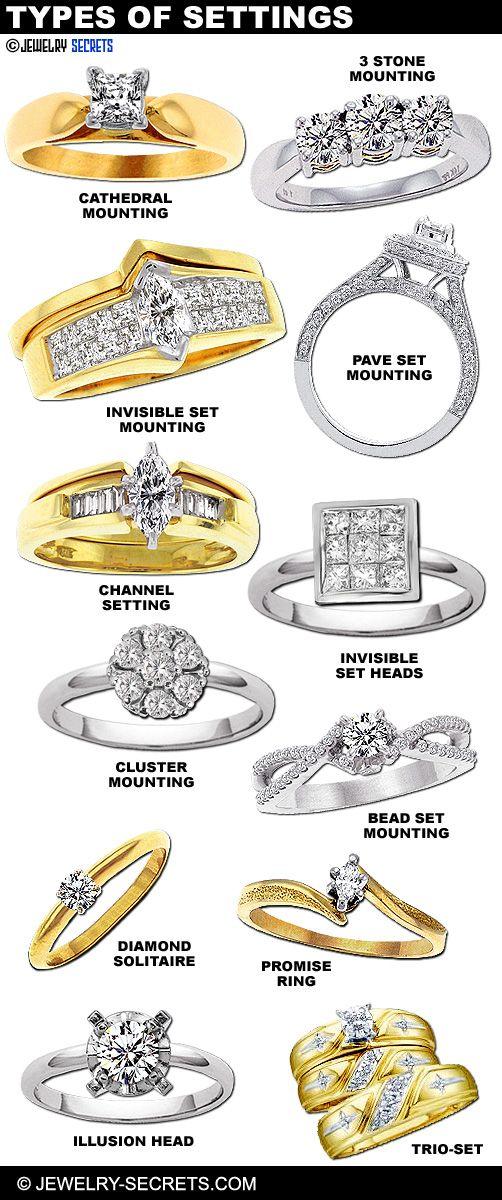 types of diamond mountings settings Jewelry