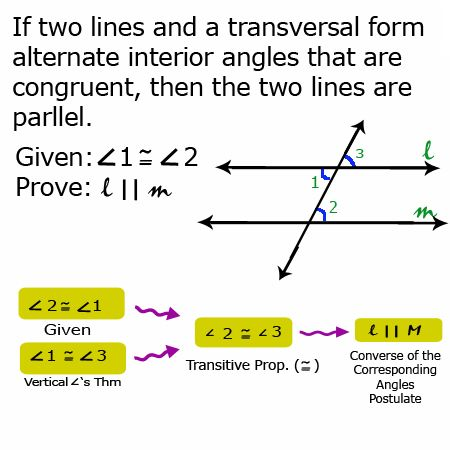 Alternate Interior Angles Math Pinterest