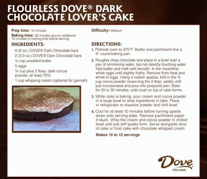 Flourless Dark Chocolate Cake | délicieuse | Pinterest