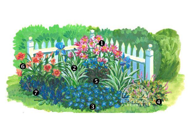 Perrenial flower garden full sun In the Yard Pinterest