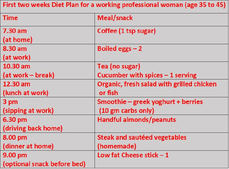 8 Easy Ways to Lose Weight