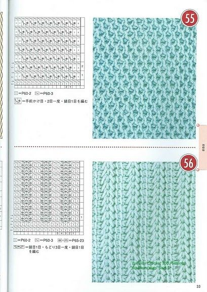 Crochet Stitches Video Download : Tunisian Crochet pattern. crochet stitches and tips Pinterest