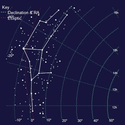 Virgo Constellation on Top AstronomerVirgo Constellation