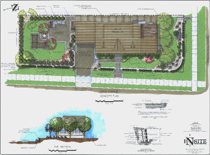 Residential Landscape Designs Residential Landscape Design Pint