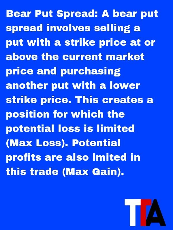 Option trading selling puts