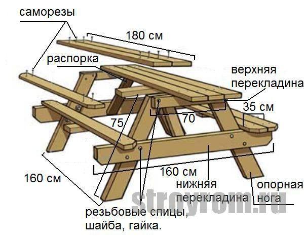 Как сделать раскройный стол своими руками