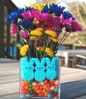 Cute for easter! This would never last in my house though!