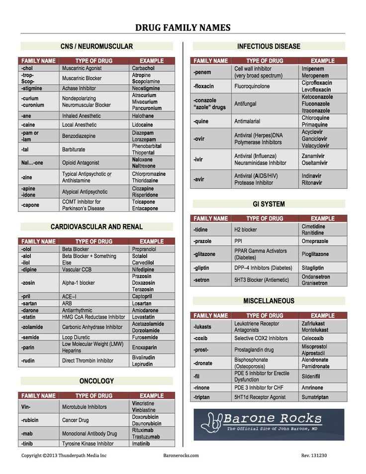 12 Lead Cheat Sheet Card Related Keywords - 12 Lead Cheat Sheet Card ...