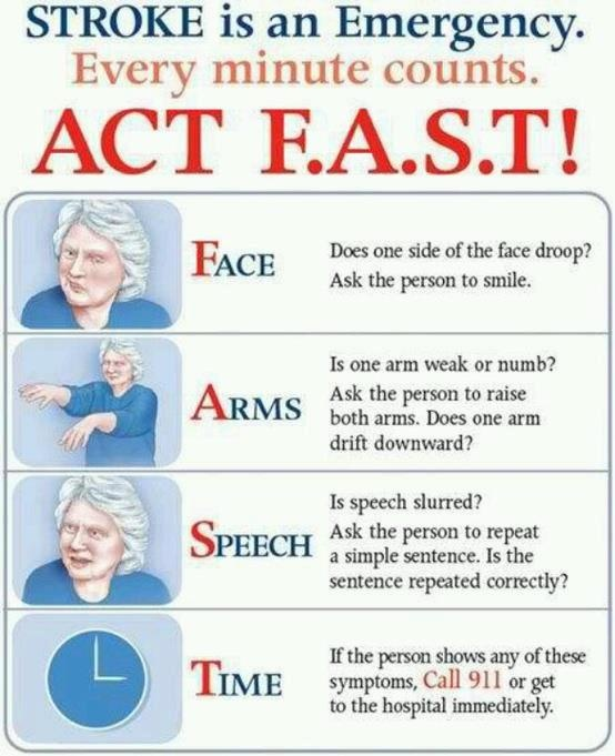 cva stroke information you should know Risk factors for ischemic stroke include increasing age, high blood pressure, heart  because they are brief and not painful, tias are often ignored by patients  patients with tias should undergo a comprehensive evaluation quickly,.