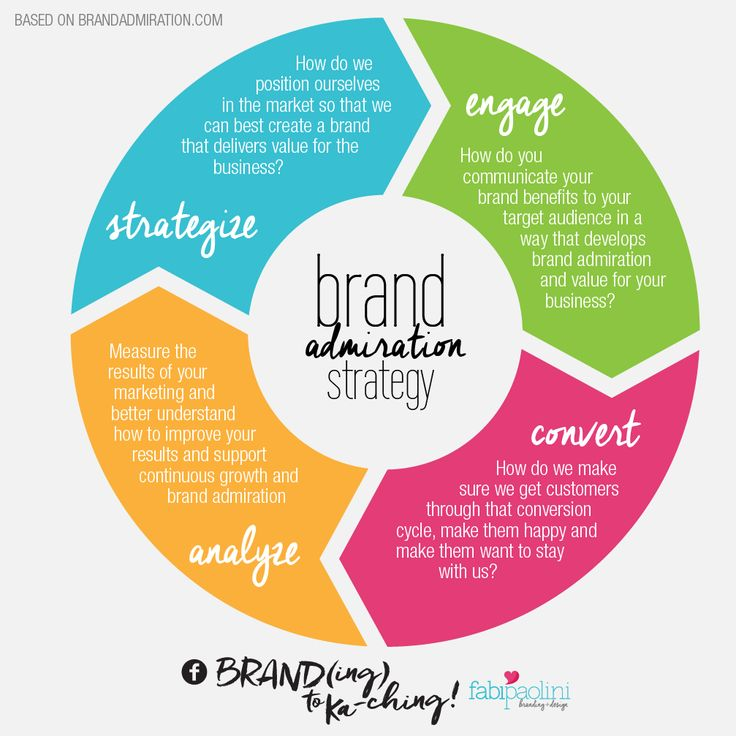 culture of brand origin The essence of a brand they authors delve into the origin of commercial brands and those geographical locations that have become brand names.