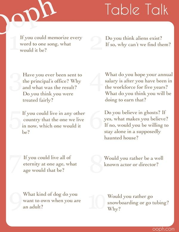 Family dinner questions conversation starters table talk for Table group 6 questions