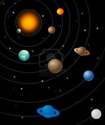 solar system wall painting pinterest - photo #15