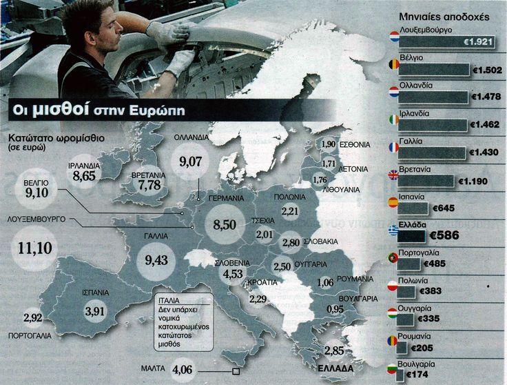 Ο Βασικός Μισθός στην Ευρώπη...όσο υψηλότερος τόσο ανταγωνιστικότερη οικονομία #Austerity #Unemployment