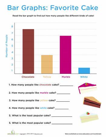 Pin Bar Graph For Kids Cake on Pinterest