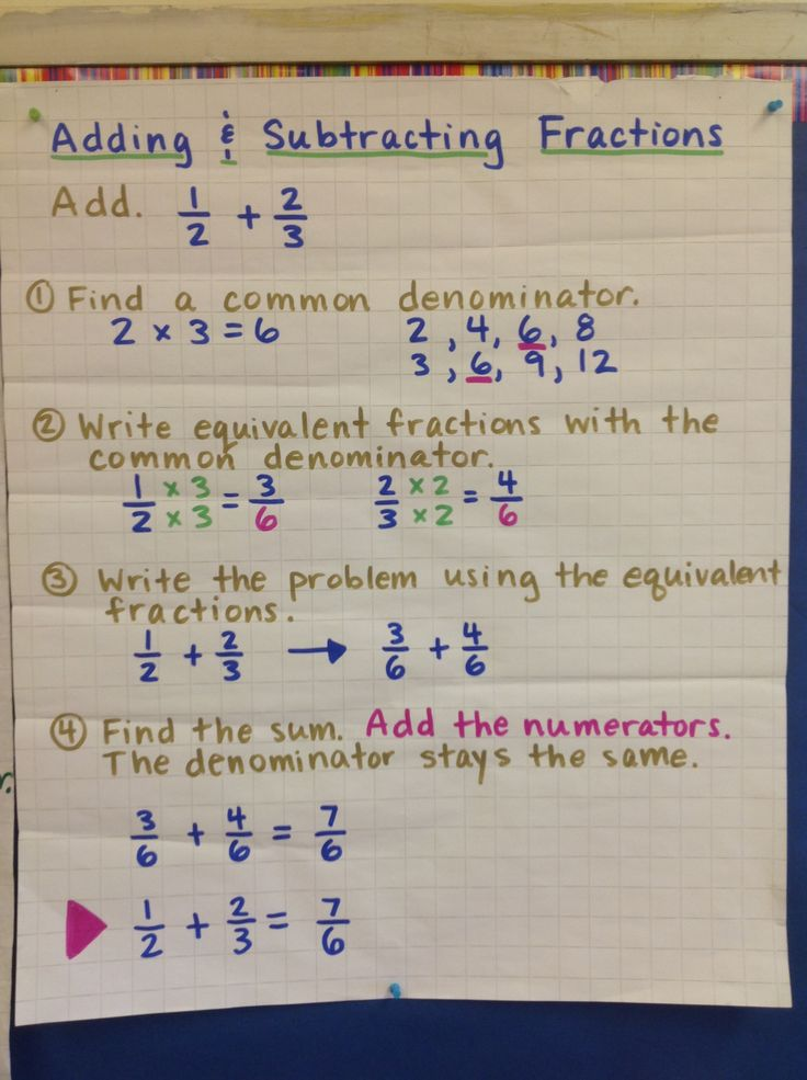 Adding and subtracting fractions with unlike denominators | 6th grade ...