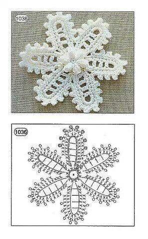 Crochet Patterns Visual : Free visual pattern Crochet flower Crochet the Day Away Pinterest