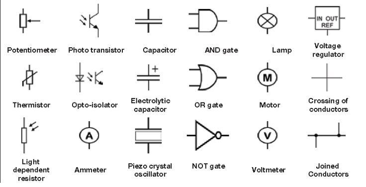 Electronic Circuit Symbols Electronic Circuit Symbols