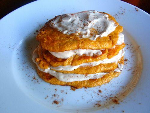 ... filling) 1 Extra Large Egg Cinnamon Pumpkin Pie Spice Yogurt Protein