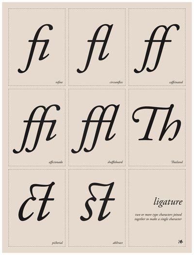 ligature by tom davie typography type typography design pinter