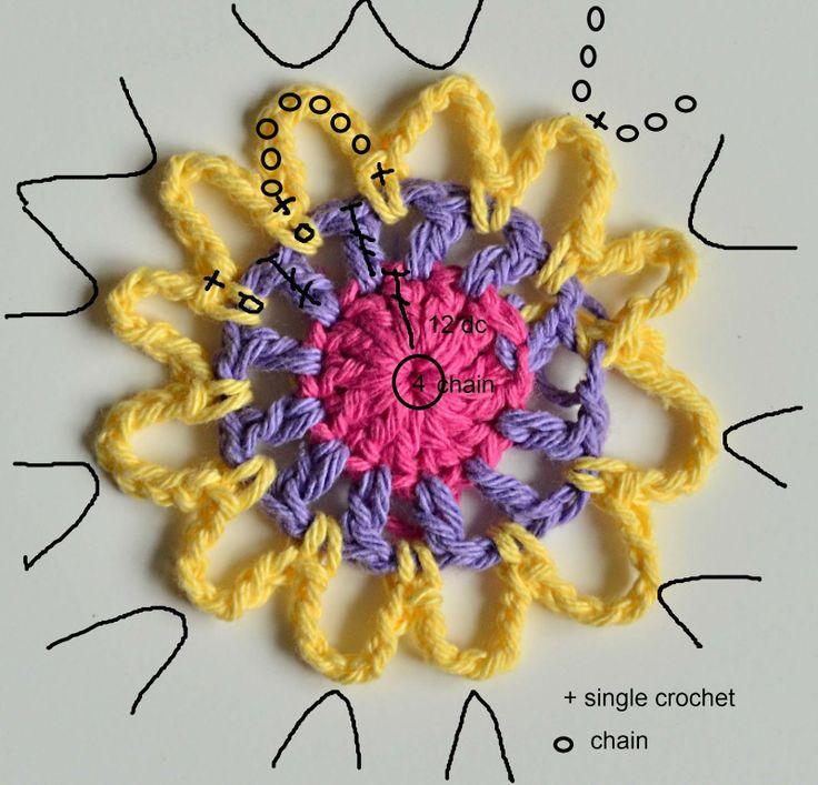 Crochet Flower Pattern/Diagram