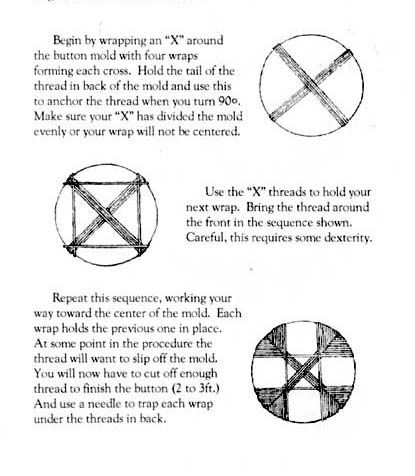 Instructions for Making The Deathshead Thread Button from Wooded ...