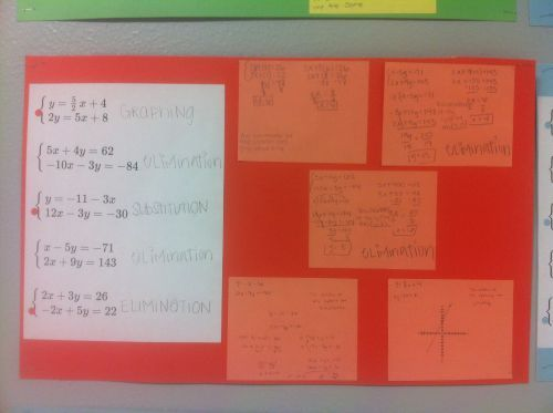 Divide/Debate/Discuss-Systems of Equations Activity