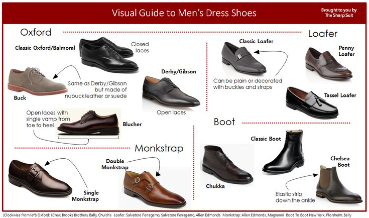visual guide to s dress shoes shoes