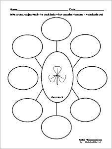Shamrock and the Trinity | Faith Formation | Pinterest