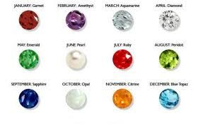 birthstones by month - Google Search | Jewelry Making | Pinterest