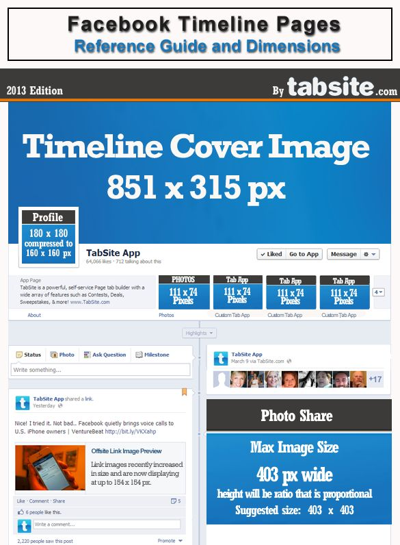 Updated 2013 Facebook Timeline for Pages Infographic with Images Sizes