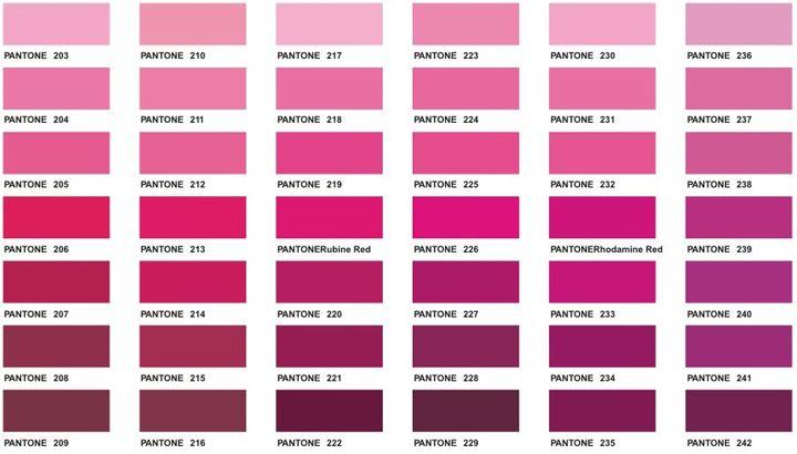 Pink Color Chart Keninamas