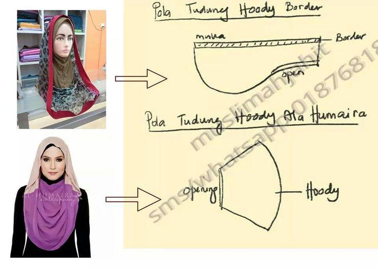 Как сшить своими руками шапочки под платок мусульманские