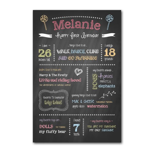 Squijoo.com - First Birthday Chalkboard Poster Template