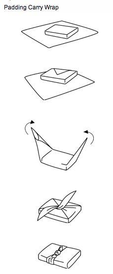 emballer un livre avec un furoshiki