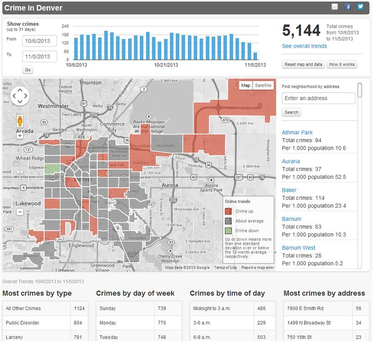 Interactive Crime Map: Denver | Custom Google Maps | Pinterest