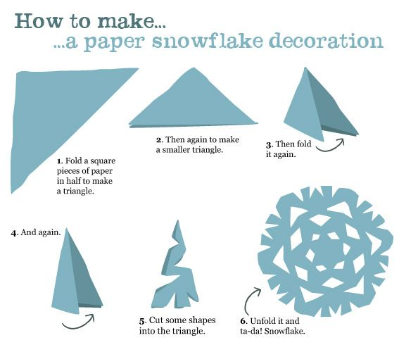 How to make paper snowflakes from frozen for How to make a real paper snowflake
