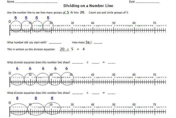 Number Line Multiplication Worksheets multiplication worksheets – Multiplication on Number Line Worksheets