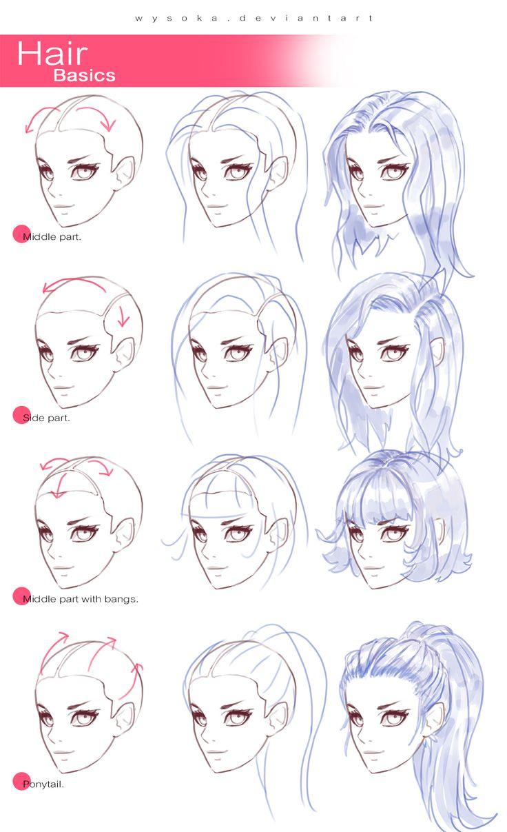 Как научиться рисовать прически аниме