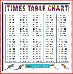 Times table chart large a 6 page times tables chart with for Time table 6 9