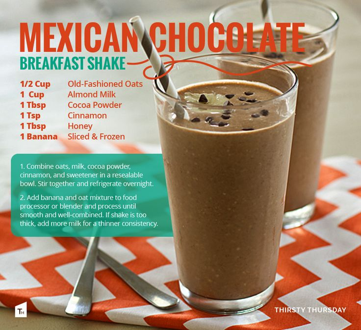 Mexican Chocolate Breakfast Shake | food :) | Pinterest