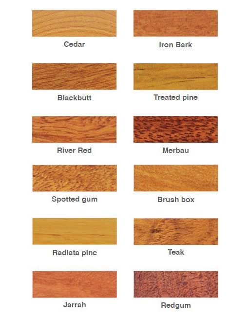 Wood Swatch For Doors A Sleepy Project Pinterest