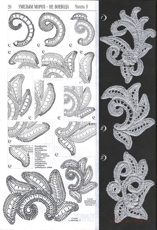 Charts for swirls, flourishes and strings of rings, some very complex | Irish Crochet