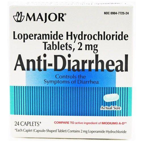 Loperamide Hydrochloride Tablets Usp 2mg